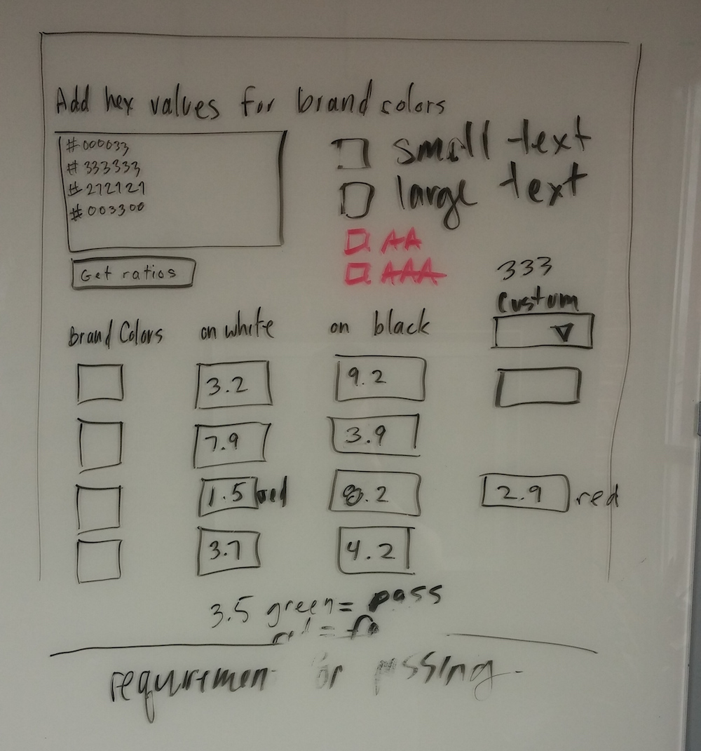 A whiteboard with a drawn wireframe of Oomph's ColorCube website