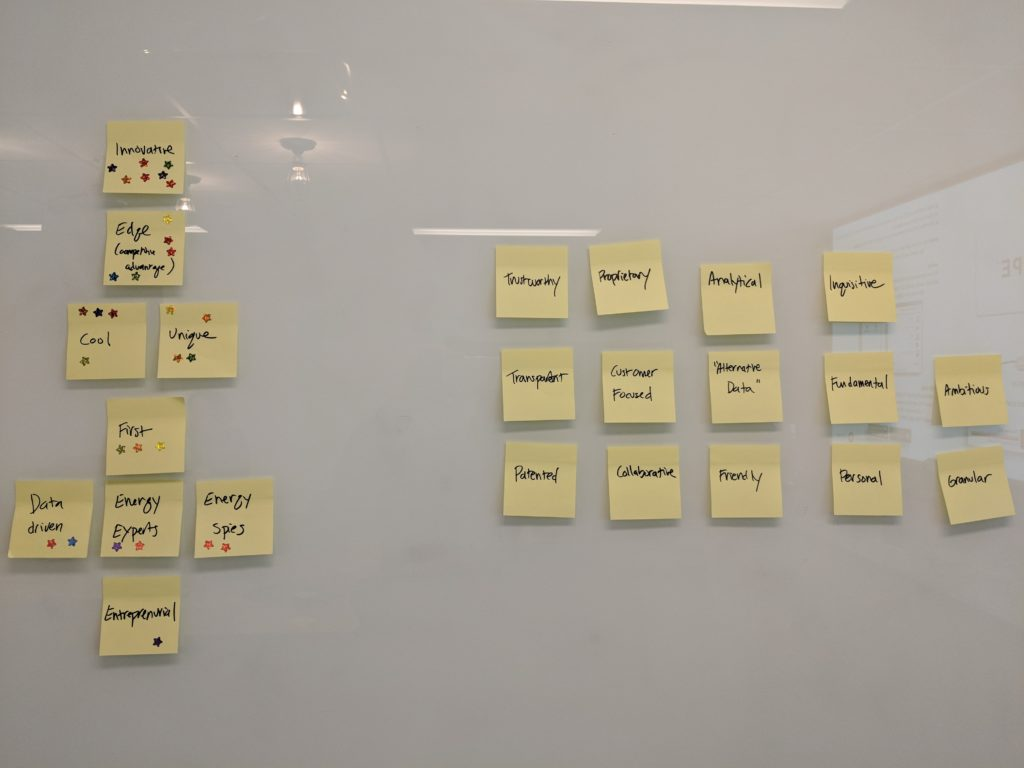 Glass whiteboard showing post it notes arranged in groups